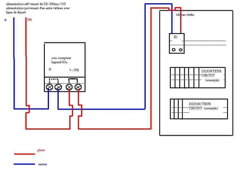 Branchement sous compteur électrique